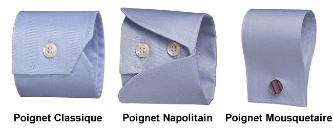 poignets chemises homme